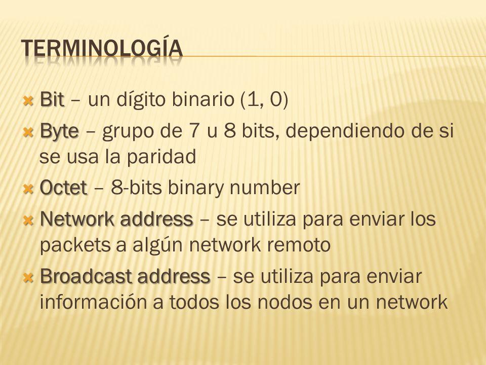 Bit Bit – un dígito binario (1, 0) Byte Byte – grupo de 7 u 8 bits, dependiendo de si se usa la paridad Octet Octet – 8-bits binary number Network address Network address – se utiliza para enviar los packets a algún network remoto Broadcast address Broadcast address – se utiliza para enviar información a todos los nodos en un network