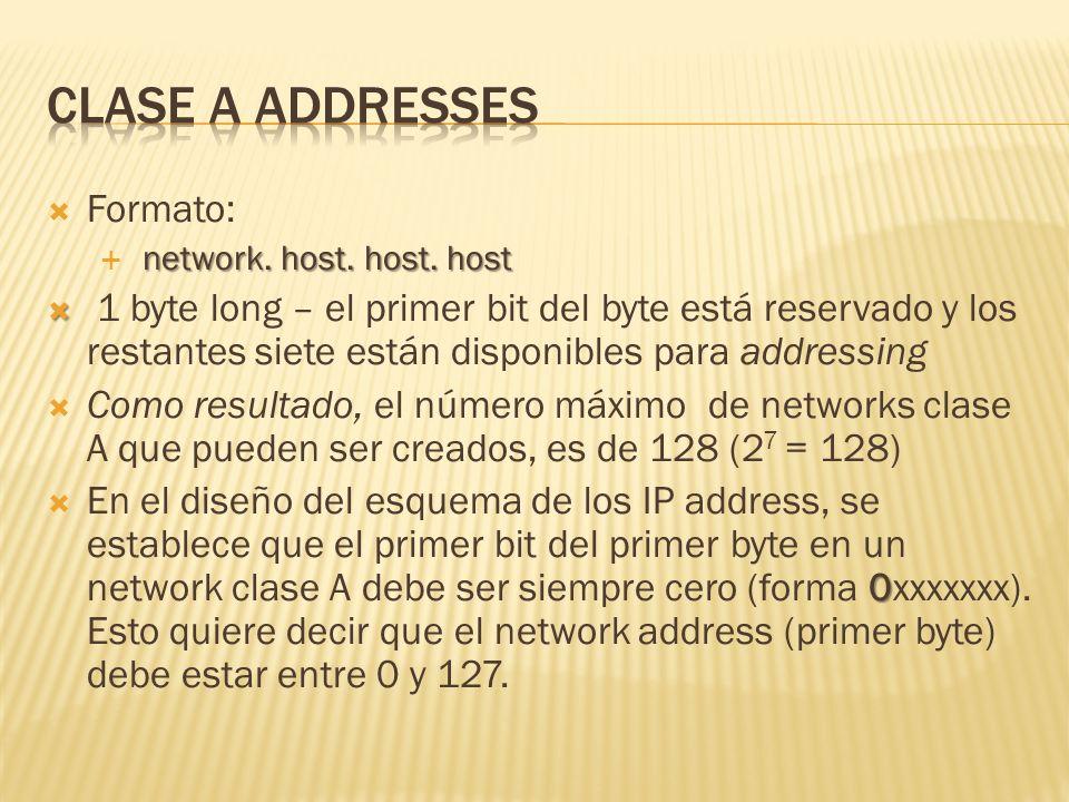 Formato: network. host. host.