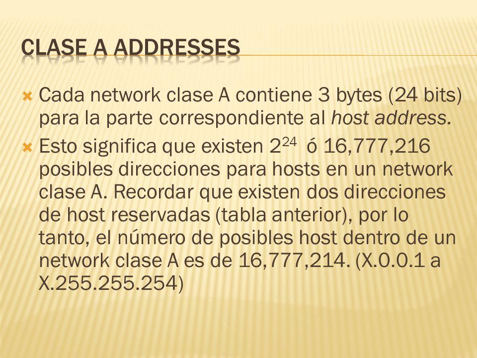 Cada network clase A contiene 3 bytes (24 bits) para la parte correspondiente al host address.