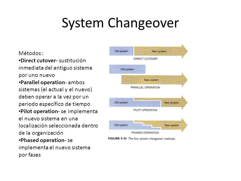 System Changeover Métodos : Direct cutover- sustitución inmediata del antiguo sistema por uno nuevo Parallel operation- ambos sistemas (el actual y el nuevo) deben operar a la vez por un periodo específico de tiempo Pilot operation- se implementa el nuevo sistema en una localización seleccionada dentro de la organización Phased operation- se implementa el nuevo sistema por fases