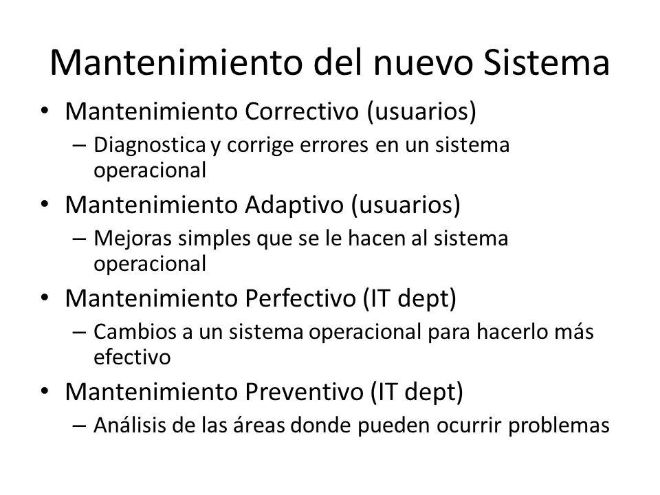 Mantenimiento del nuevo Sistema Mantenimiento Correctivo (usuarios) – Diagnostica y corrige errores en un sistema operacional Mantenimiento Adaptivo (