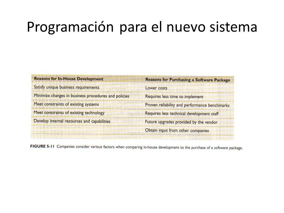 Programación para el nuevo sistema