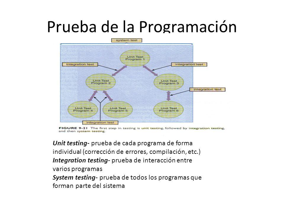 Prueba de la Programación Unit testing- prueba de cada programa de forma individual (corrección de errores, compilación, etc.) Integration testing- prueba de interacción entre varios programas System testing- prueba de todos los programas que forman parte del sistema