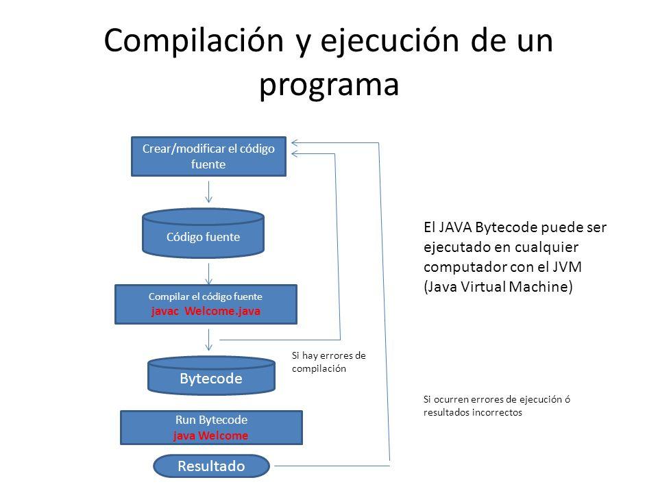 Compilación y ejecución de un programa Crear/modificar el código fuente Código fuente Compilar el código fuente javac Welcome.java Bytecode Run Byteco