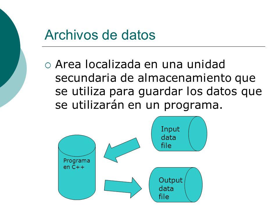 Archivos de datos Area localizada en una unidad secundaria de almacenamiento que se utiliza para guardar los datos que se utilizarán en un programa. P
