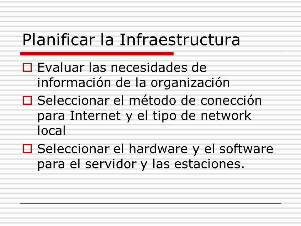 Planificar la Infraestructura Evaluar las necesidades de información de la organización Seleccionar el método de conección para Internet y el tipo de network local Seleccionar el hardware y el software para el servidor y las estaciones.