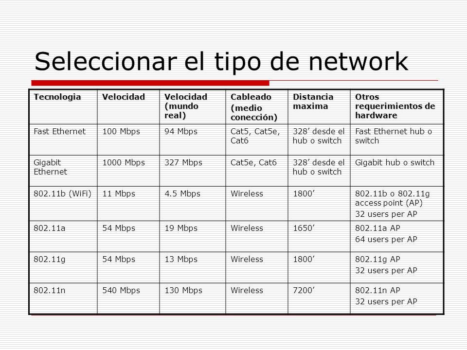 Seleccionar el tipo de network TecnologiaVelocidad Velocidad (mundo real) Cableado (medio conección) Distancia maxima Otros requerimientos de hardware