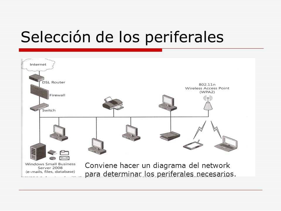 Selección de los periferales Network switch o hub Número de puertos Velocidad manejo