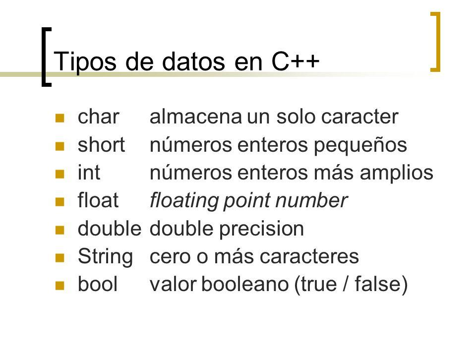 Tipos de datos en C++ char almacena un solo caracter short números enteros pequeños intnúmeros enteros más amplios floatfloating point number doubledo