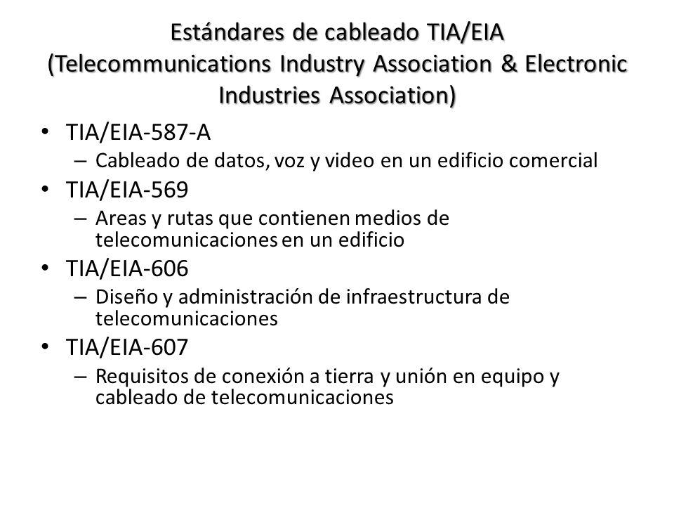 Estándares de cableado TIA/EIA (Telecommunications Industry Association & Electronic Industries Association) TIA/EIA-587-A – Cableado de datos, voz y video en un edificio comercial TIA/EIA-569 – Areas y rutas que contienen medios de telecomunicaciones en un edificio TIA/EIA-606 – Diseño y administración de infraestructura de telecomunicaciones TIA/EIA-607 – Requisitos de conexión a tierra y unión en equipo y cableado de telecomunicaciones
