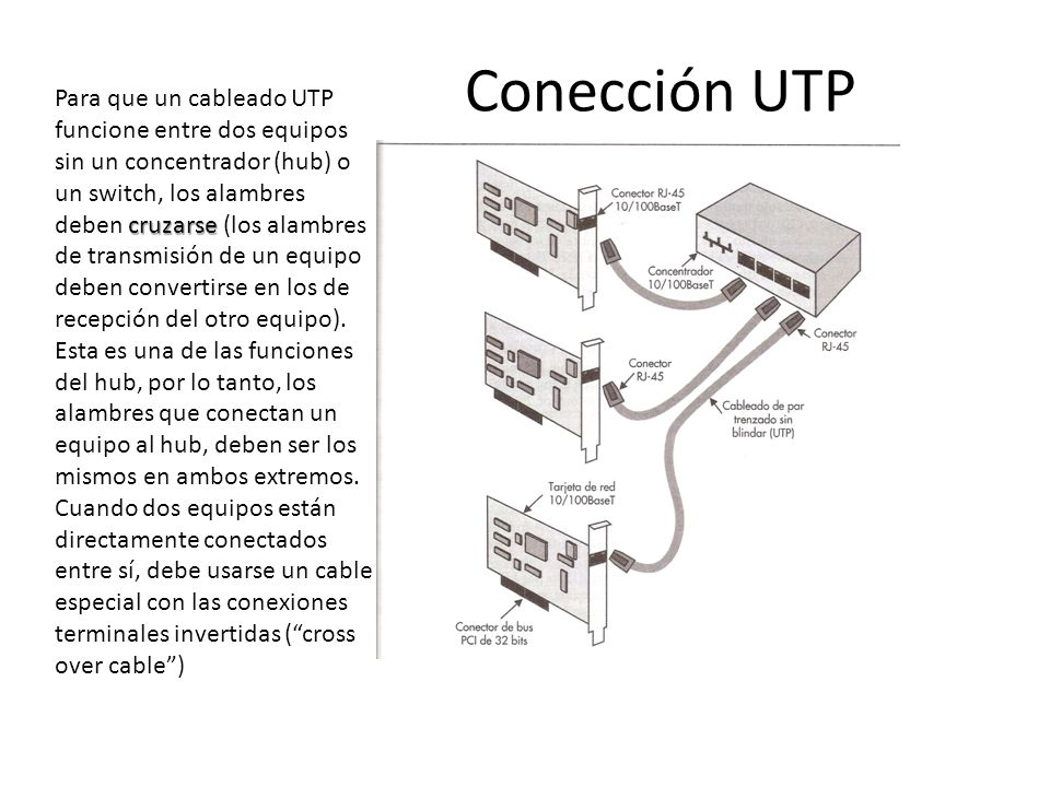 Conección UTP cruzarse Para que un cableado UTP funcione entre dos equipos sin un concentrador (hub) o un switch, los alambres deben cruzarse (los ala