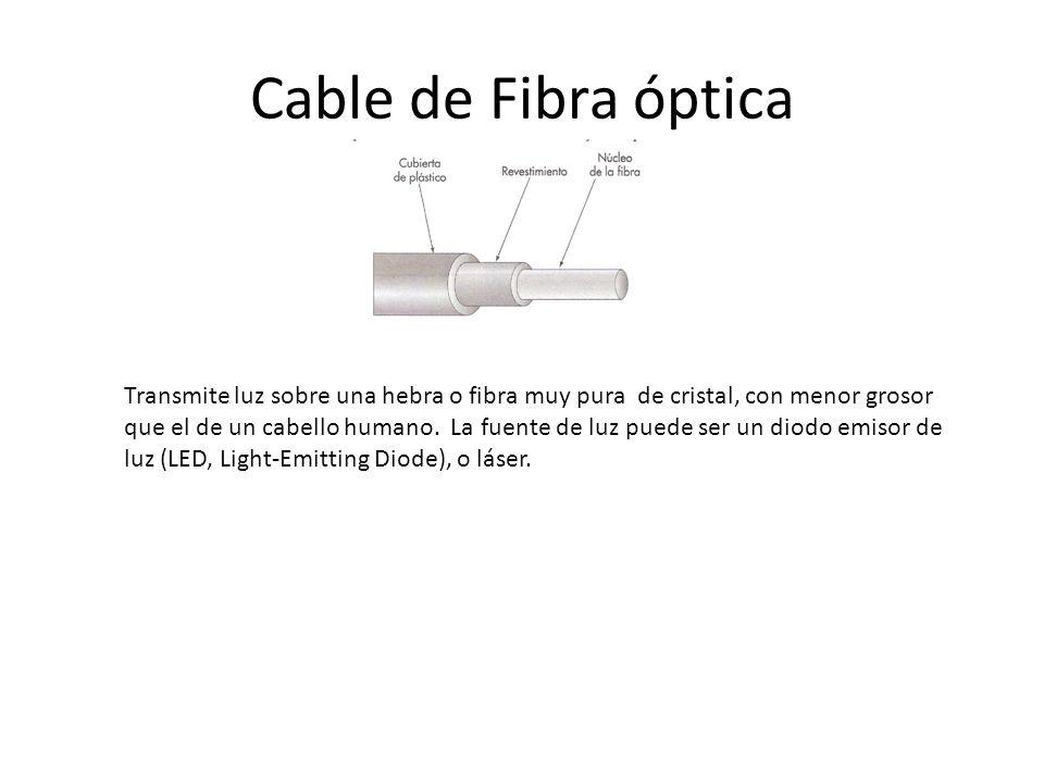Cable de Fibra óptica Transmite luz sobre una hebra o fibra muy pura de cristal, con menor grosor que el de un cabello humano. La fuente de luz puede