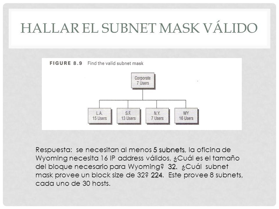 HALLAR EL SUBNET MASK VÁLIDO 5 subnets 32. 224 Respuesta: se necesitan al menos 5 subnets, la oficina de Wyoming necesita 16 IP address válidos, ¿Cuál