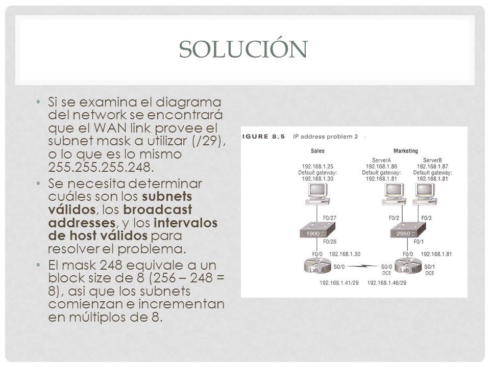 SOLUCIÓN Si se examina el diagrama del network se encontrará que el WAN link provee el subnet mask a utilizar (/29), o lo que es lo mismo 255.255.255.