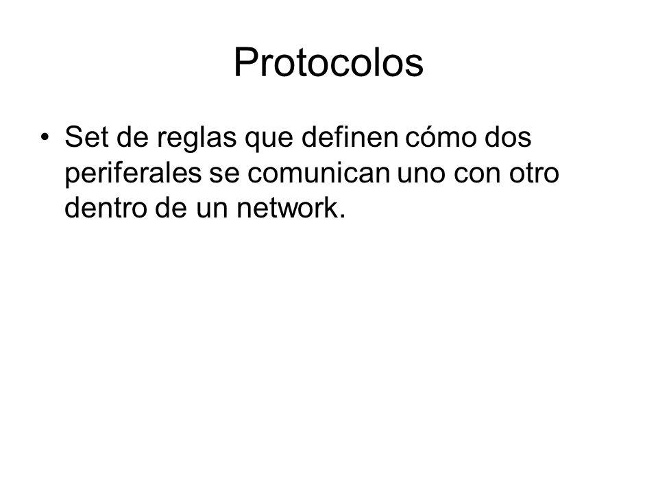 Protocolos Definen las características específicas que dos equipos necesitan para comunicarse.