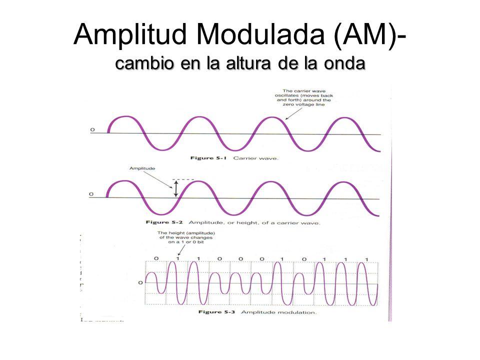 cambio en la altura de la onda Amplitud Modulada (AM)- cambio en la altura de la onda