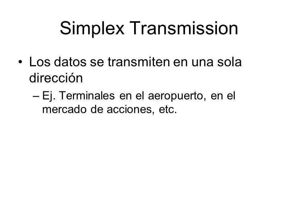 Simplex Transmission Los datos se transmiten en una sola dirección –Ej. Terminales en el aeropuerto, en el mercado de acciones, etc.