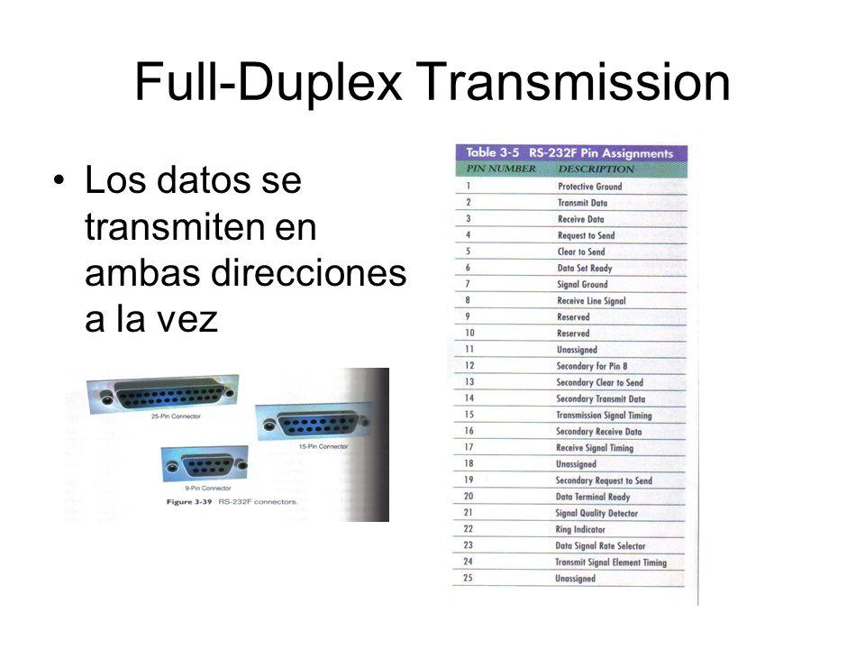 Full-Duplex Transmission Los datos se transmiten en ambas direcciones a la vez