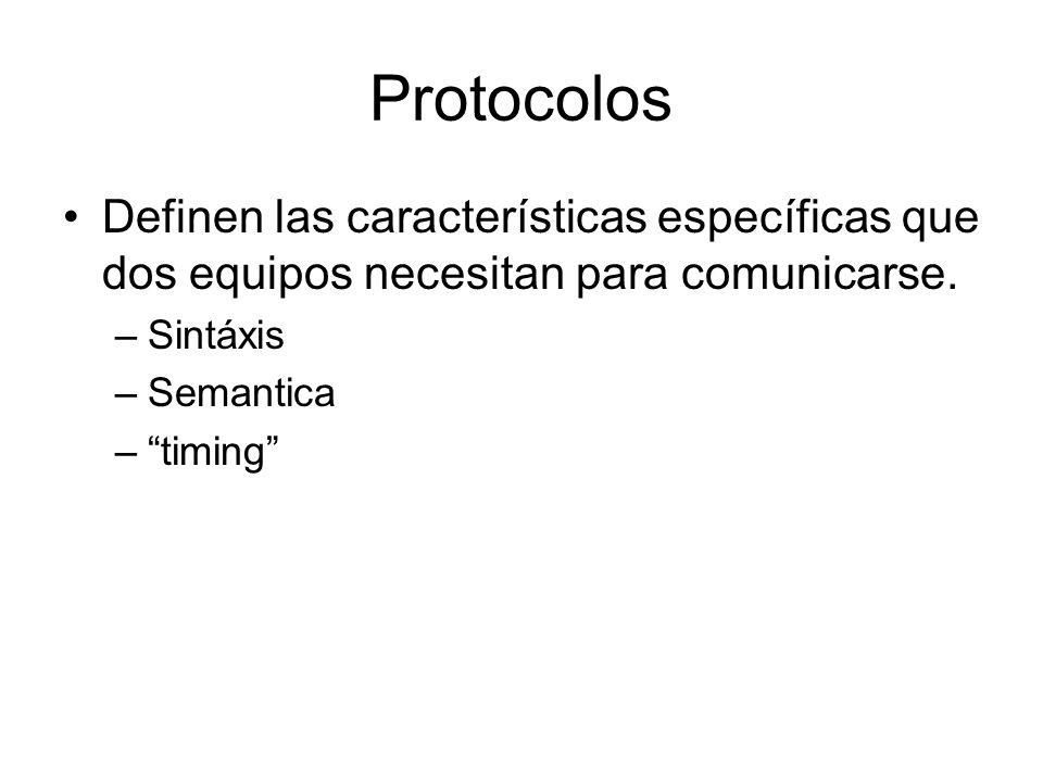 Protocolos Definen las características específicas que dos equipos necesitan para comunicarse. –Sintáxis –Semantica –timing
