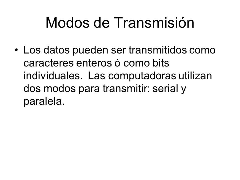 Modos de Transmisión Los datos pueden ser transmitidos como caracteres enteros ó como bits individuales. Las computadoras utilizan dos modos para tran