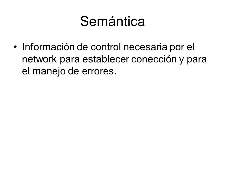Dirección de la Transmisión de Datos El medio utilizado en la comunicación y los periferales determinan la manera en que los datos fluyen dentro del network.