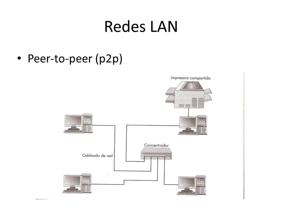 Redes LAN Peer-to-peer (p2p)
