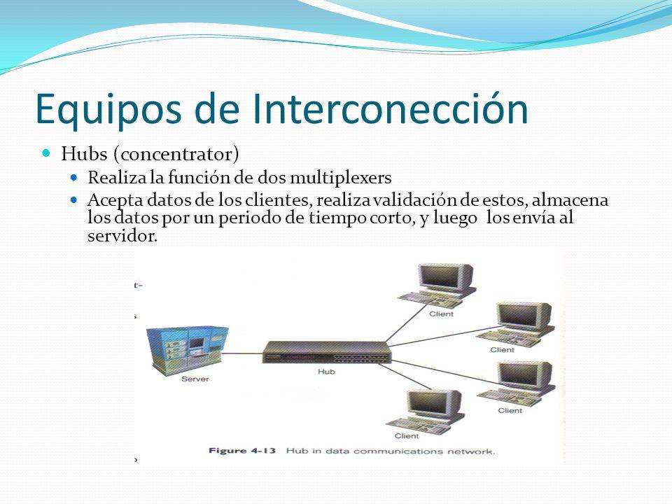 Equipos de Interconección Hubs (concentrator) Realiza la función de dos multiplexers Acepta datos de los clientes, realiza validación de estos, almace