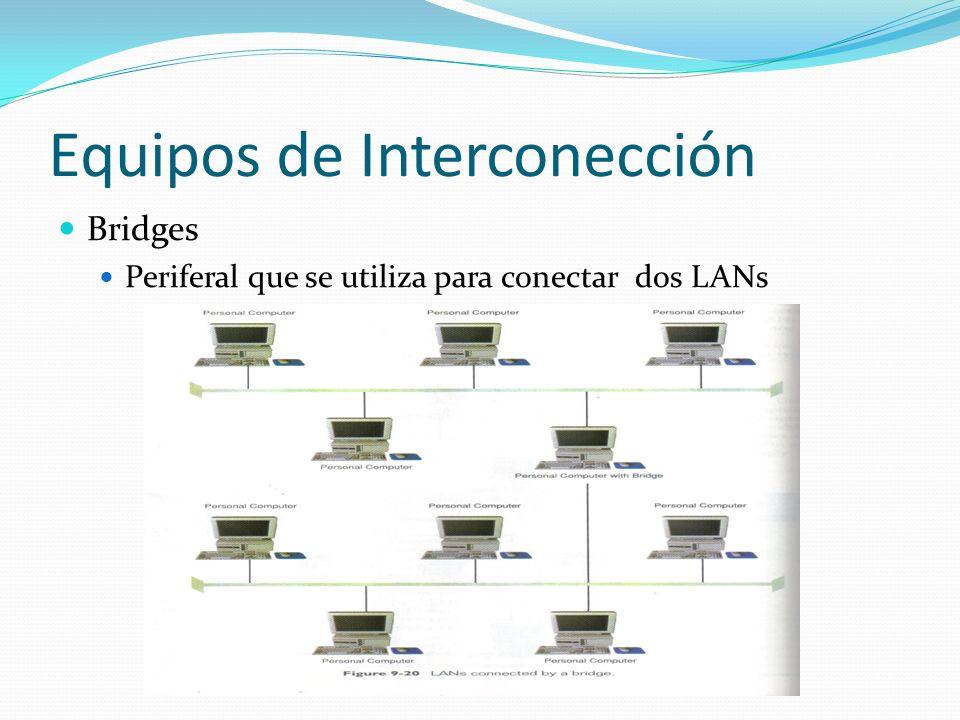 Equipos de Interconección Bridges Periferal que se utiliza para conectar dos LANs