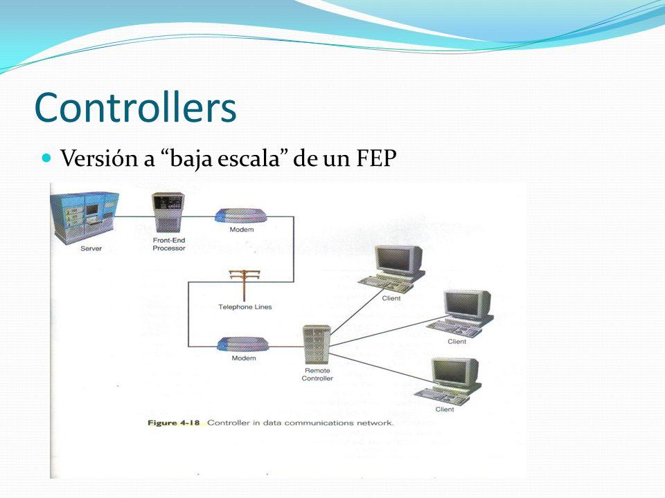 Controllers Versión a baja escala de un FEP