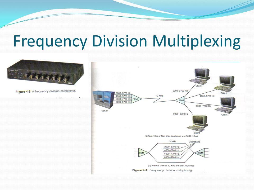 Time Division Multiplexing (TDM) Método donde se divide el tiempo de transmisión en segmentos.