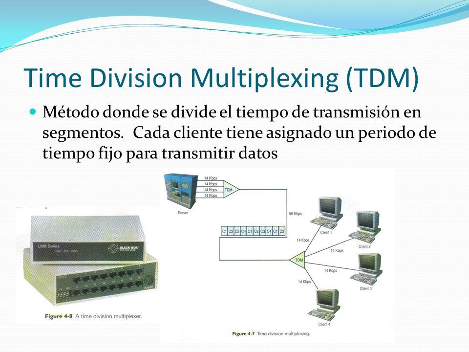 Time Division Multiplexing (TDM) Método donde se divide el tiempo de transmisión en segmentos. Cada cliente tiene asignado un periodo de tiempo fijo p