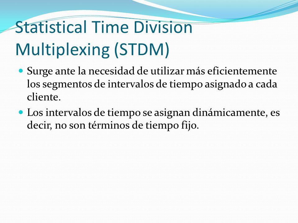 Statistical Time Division Multiplexing (STDM) Surge ante la necesidad de utilizar más eficientemente los segmentos de intervalos de tiempo asignado a