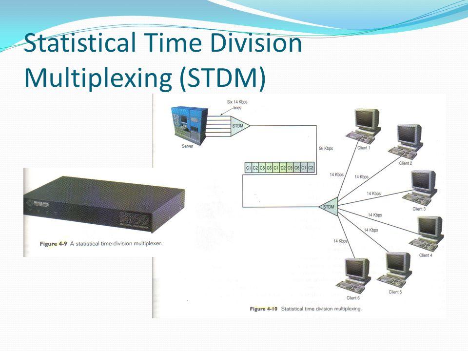 Otros tipos de multiplexing Wavelength Division Multiplexing (WDM) Permite transmisión tanto análoga como digital en cables de fibra óptica.