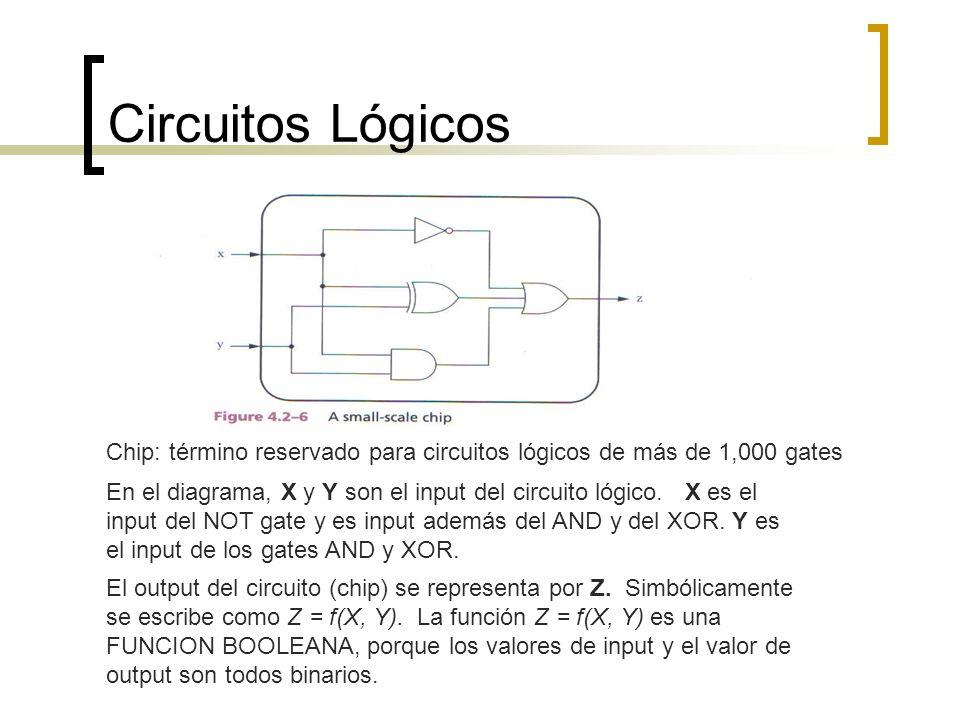 Circuitos Lógicos Chip: término reservado para circuitos lógicos de más de 1,000 gates En el diagrama, X y Y son el input del circuito lógico. X es el
