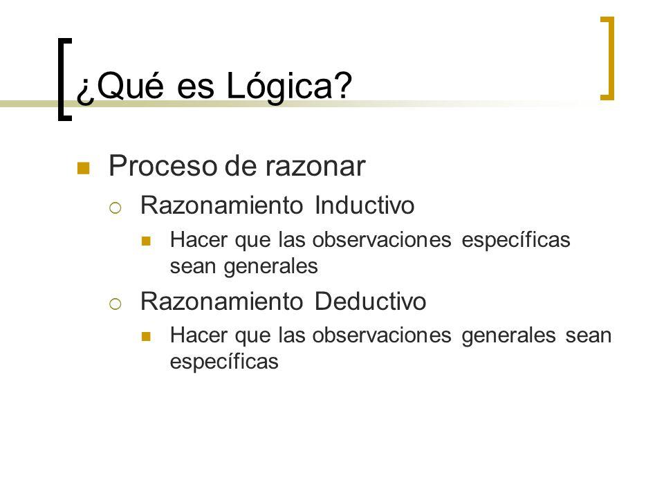 ¿Qué es Lógica? Proceso de razonar Razonamiento Inductivo Hacer que las observaciones específicas sean generales Razonamiento Deductivo Hacer que las