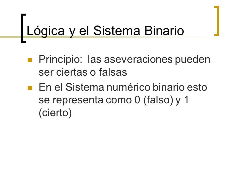 Lógica y el Sistema Binario Principio: las aseveraciones pueden ser ciertas o falsas En el Sistema numérico binario esto se representa como 0 (falso)