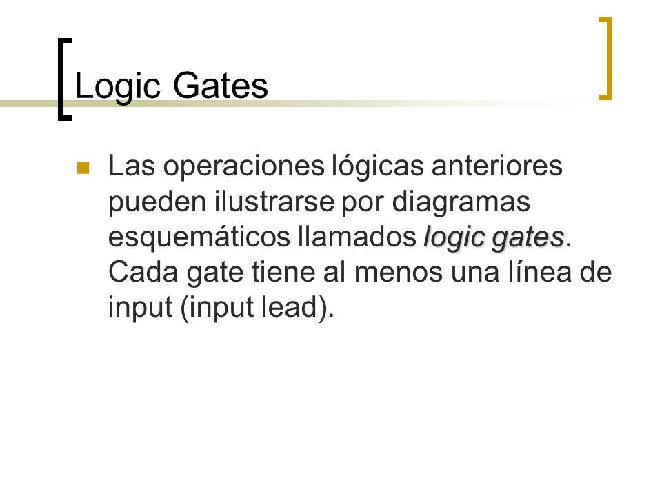 Logic Gates logic gates Las operaciones lógicas anteriores pueden ilustrarse por diagramas esquemáticos llamados logic gates. Cada gate tiene al menos