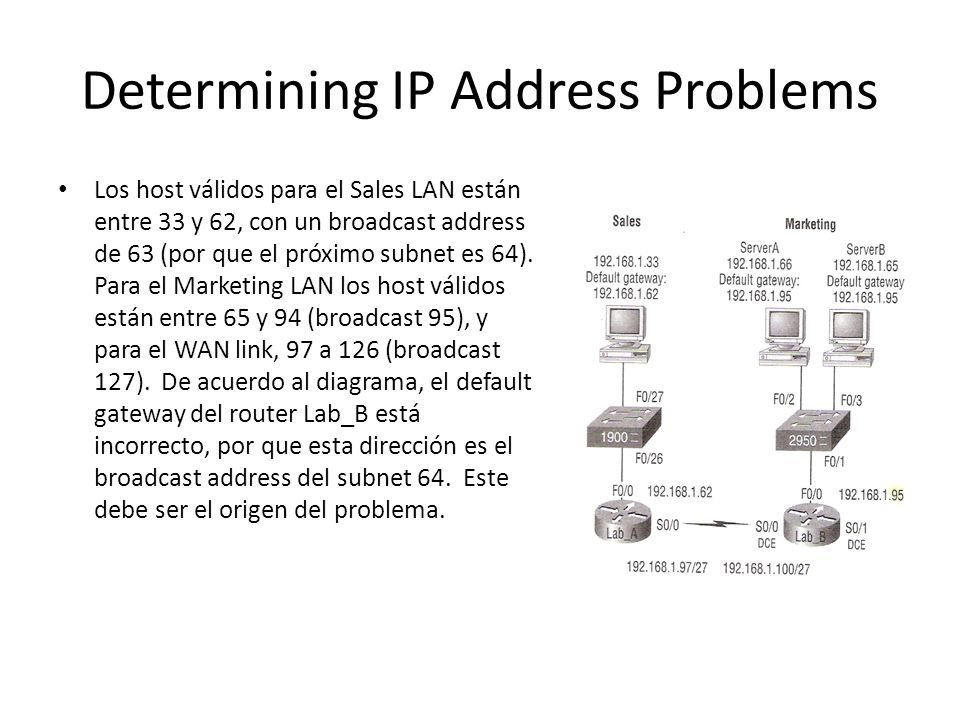 Determining IP Address Problems Los host válidos para el Sales LAN están entre 33 y 62, con un broadcast address de 63 (por que el próximo subnet es 64).