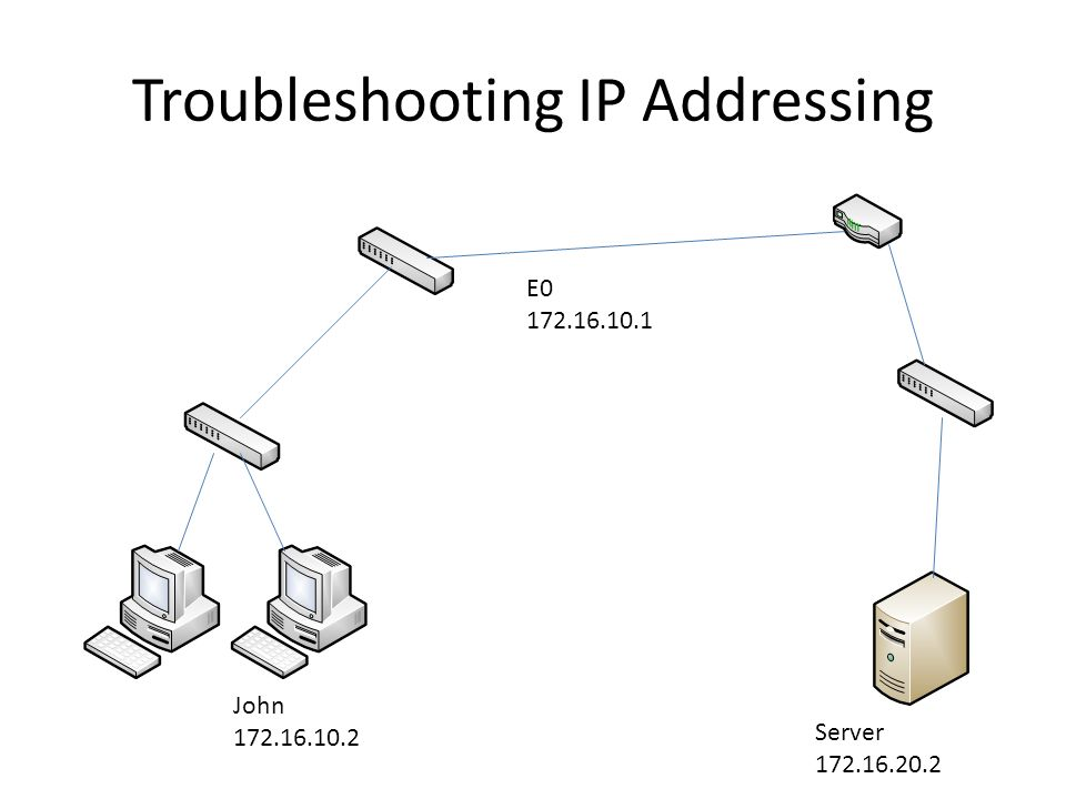 Troubleshooting IP Addressing Problema: John no puede hacer log in… Pasos básicos de troubleshooting – ping 127.0.0.1 (loopback address) IP inicializado – ping 172.16.10.2 (local host IP address) NIC funcionando – 172.16.10.1 (default gateway /router) – 172.16.20.2 (remote server)