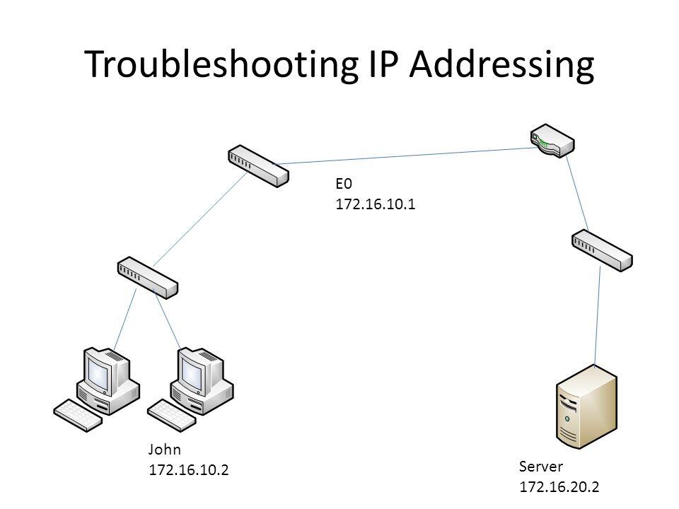 Troubleshooting IP Addressing John 172.16.10.2 E0 172.16.10.1 Server 172.16.20.2
