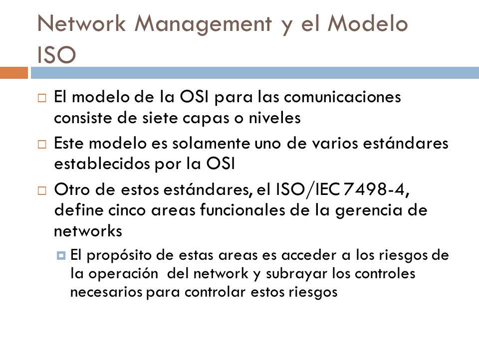 Network Management y el Modelo ISO El modelo de la OSI para las comunicaciones consiste de siete capas o niveles Este modelo es solamente uno de vario