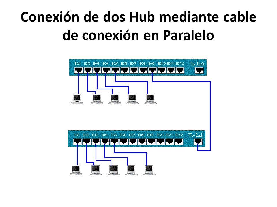 Conexión de dos Hub mediante cable de conexión en Paralelo
