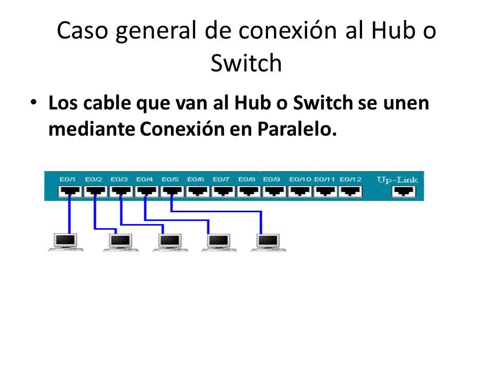 Caso general de conexión al Hub o Switch Los cable que van al Hub o Switch se unen mediante Conexión en Paralelo.