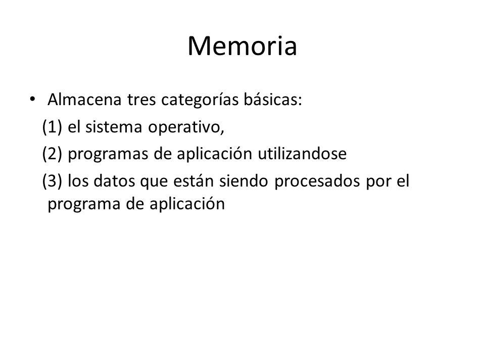 Memoria Almacena tres categorías básicas: (1) el sistema operativo, (2) programas de aplicación utilizandose (3) los datos que están siendo procesados