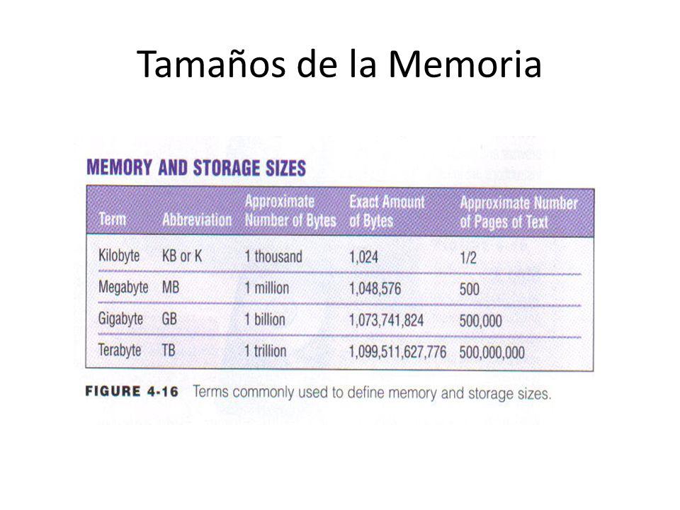 Tamaños de la Memoria