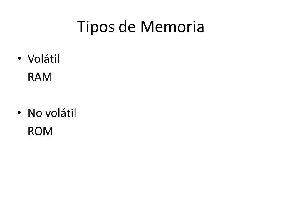 Tipos de Memoria Volátil RAM No volátil ROM