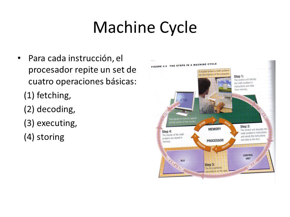 Machine Cycle Para cada instrucción, el procesador repite un set de cuatro operaciones básicas: (1) fetching, (2) decoding, (3) executing, (4) storing