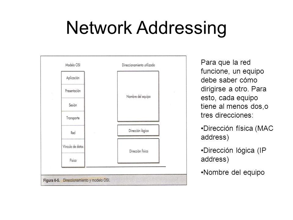 Network Addressing Para que la red funcione, un equipo debe saber cómo dirigirse a otro. Para esto, cada equipo tiene al menos dos,o tres direcciones: