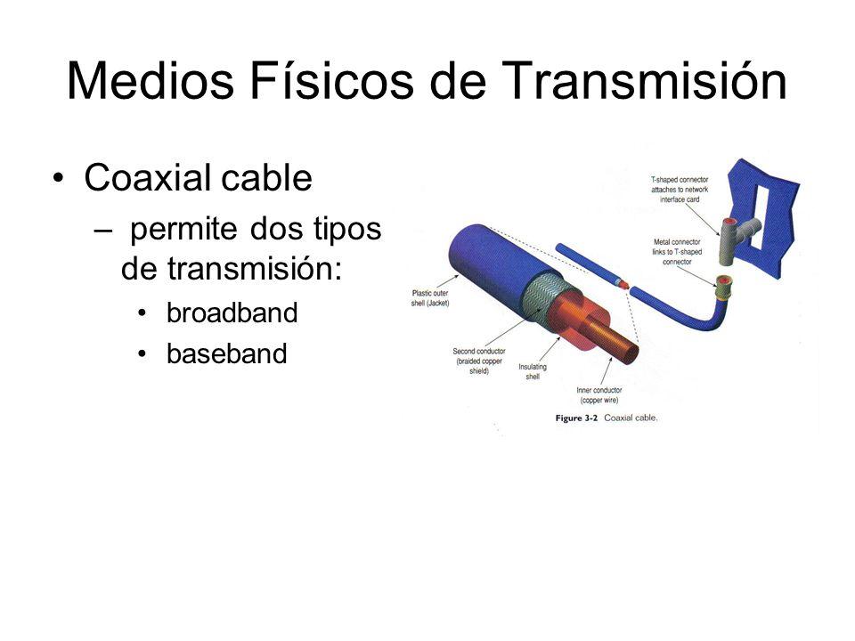 Medios Físicos de Transmisión Coaxial cable – permite dos tipos de transmisión: broadband baseband