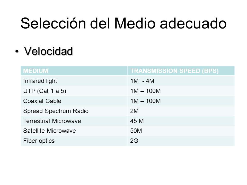 Selección del Medio adecuado VelocidadVelocidad MEDIUMTRANSMISSION SPEED (BPS) Infrared light1M - 4M UTP (Cat 1 a 5)1M – 100M Coaxial Cable1M – 100M S